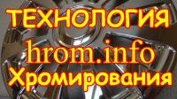 Технология металлизации